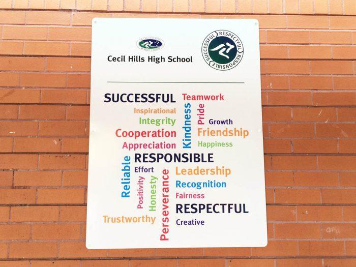 School Sign Word Cloud CHHS